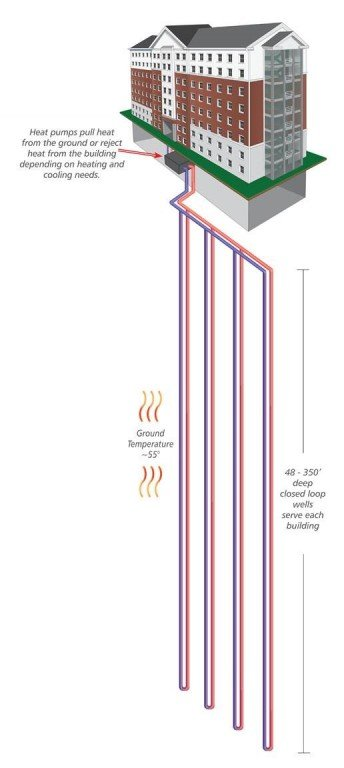 Heat Pump Illustration